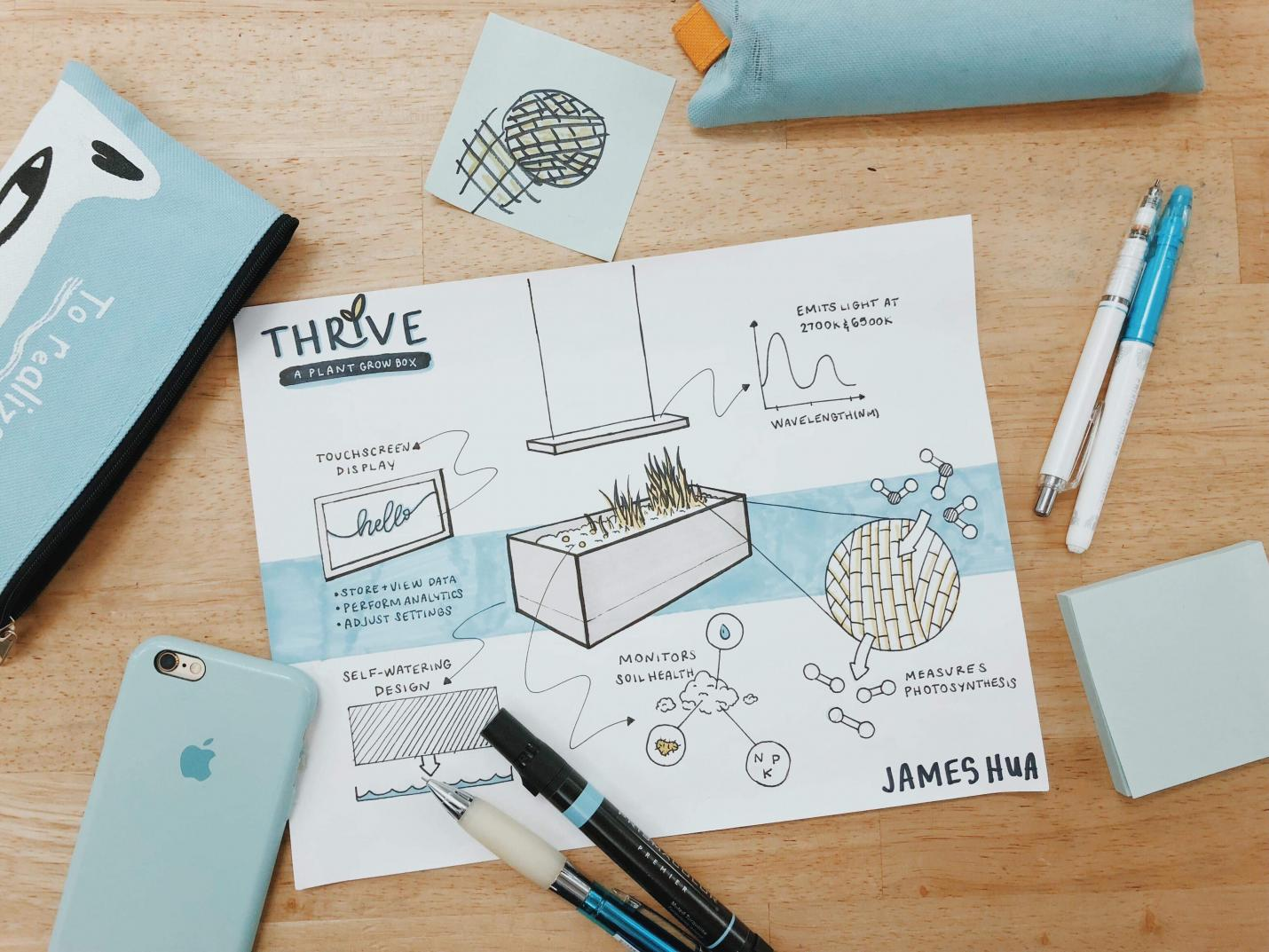 Thrive, a student project by James Hua